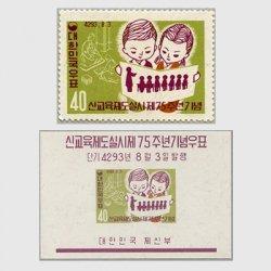 韓国 1960年新教育75年