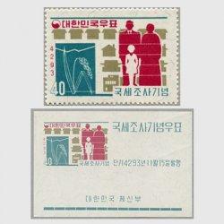 韓国 1960年国勢調査