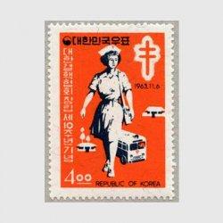 韓国 1963年結核協会10年