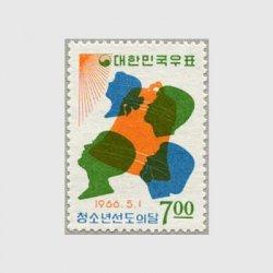 韓国 1966年青少年善導