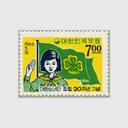 韓国 1966年ガールスカウト20年