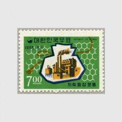 韓国 1966年貯蓄増強運動