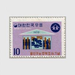 韓国 1970年人口住宅調査