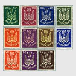 ドイツ 1923年ハトの航空切手