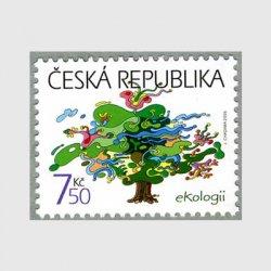 チェコ 2006年エコロジー