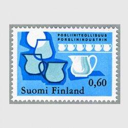 フィンランド 1973年磁器のカップ