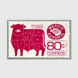 メキシコ 1976年牛肉の部位