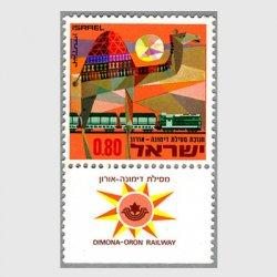 イスラエル 1970年列車とラクダ