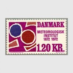 デンマーク 1972年気象研究所100年