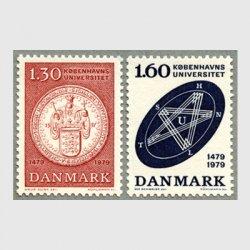 デンマーク 1979年コペンハーゲン大学500年2種