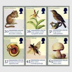 イギリス 1998年絶滅に瀕した生物6種