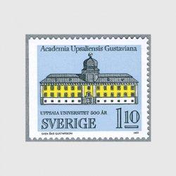 スウェーデン 1977年ウプサラ大学500年