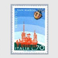 イタリア 1975年サンマルコ衛星プロジェクト
