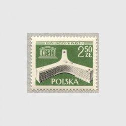 ポーランド 1958年ユネスコパリ支局開設