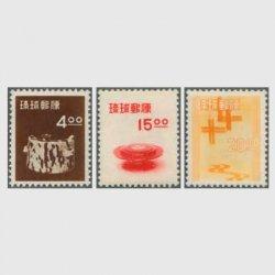 沖縄 文化財シリーズ・工芸品