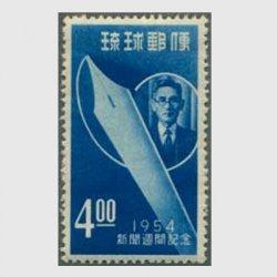 沖縄 1954年第4回新聞週間