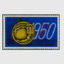 沖縄 1960年琉大10年