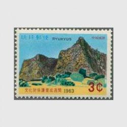 沖縄 1963年文化財保護育成週間