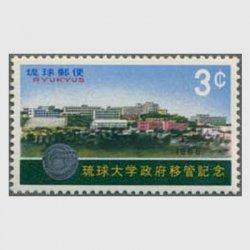 沖縄 1966年琉大移管