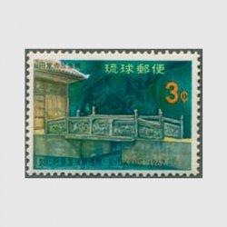 沖縄 1967年文化財保護