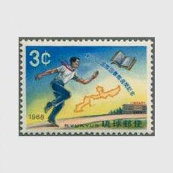 沖縄 1968年国際図書館週間