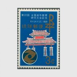 沖縄 1969年造形教育
