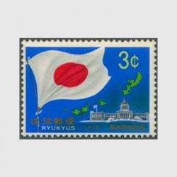 沖縄 1970年国政参加