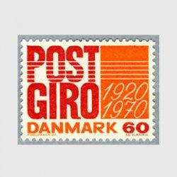 デンマーク 1970年郵便貯金50年