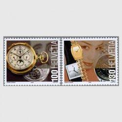 スイス 2005年スイスの伝統製品 時計2種