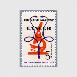 アメリカ 1965年がん撲滅運動