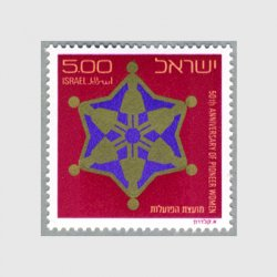 イスラエル 1975年パイオニアウーマン50年