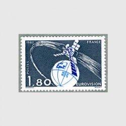 フランス 1980年ユーロビジョン