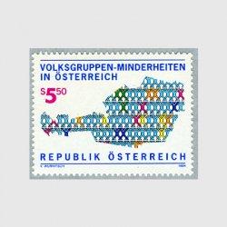 オーストリア 1994年オーストリアの少数民族