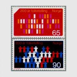 ノルウェー 1969年国勢調査200年2種