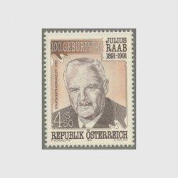 オーストリア 1991年ラープ生誕100年