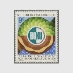 オーストリア 1997年農業総合大学125年