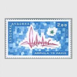 アンドラ(仏管轄) 1975年パリ国際切手展