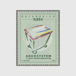オーストリア 2003年環境保護/包装廃棄物リサイクル10年