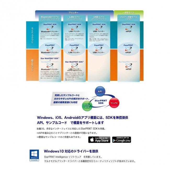 スター精密 据え置き型感熱式プリンター mCollection mC-Print3シリーズ MCP31LB WT JPセット(メロディースピーカー)WebPRNT対応 USB Bluetooth接続の画像